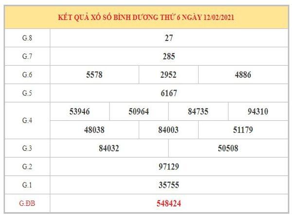 Phân tích KQXSBD ngày 19/2/2021 dựa trên kết quả kỳ trước