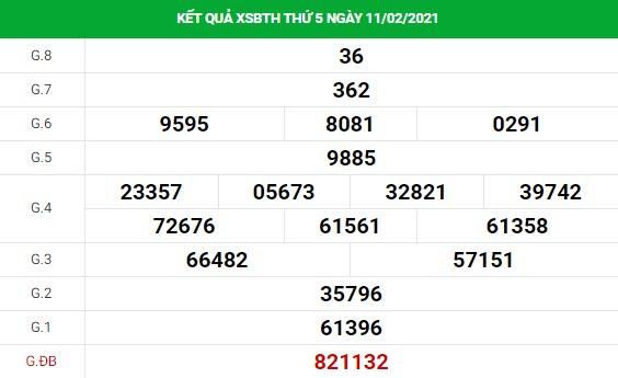 Phân tích kết quả XS Bình Thuận ngày 18/02/2021