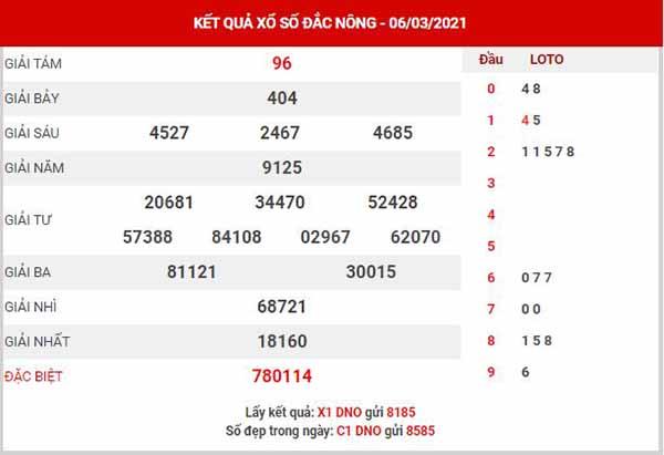 Phân tích XSDNO ngày 13/3/2021