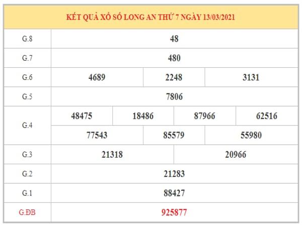 Nhận định KQXSLA ngày 20/3/2021 dựa trên kết quả kỳ trước