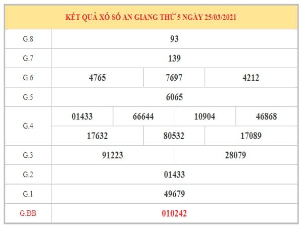 Nhận định KQXSAG ngày 1/4/2021 dựa trên kết quả kì trước