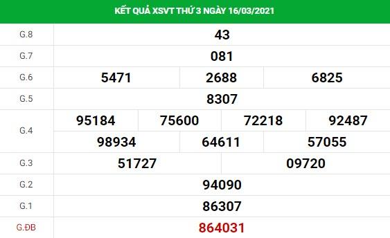 Phân tích kết quả XS Vũng Tàu ngày 23/03/2021