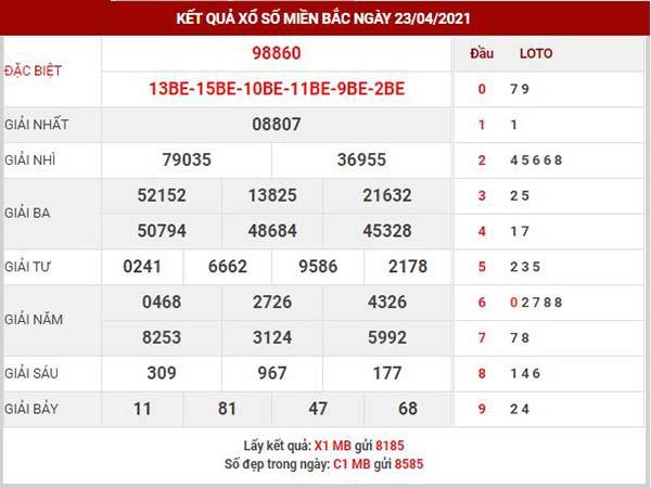 Thống kê XSMB ngày 24/4/2021 - Thống kê xổ số Nam Định thứ 7