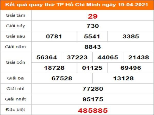 Quay thử xổ số Hồ Chí Minh ngày 19/4/2021