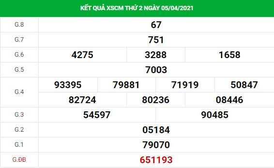 Phân tích kết quả XS Cà Mau ngày 12/04/2021