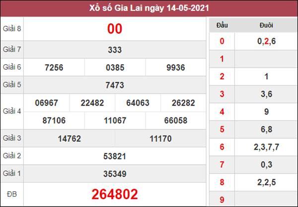 Thống kê XSGL 21/5/2021 thứ 6 chốt số đẹp Gia Lai