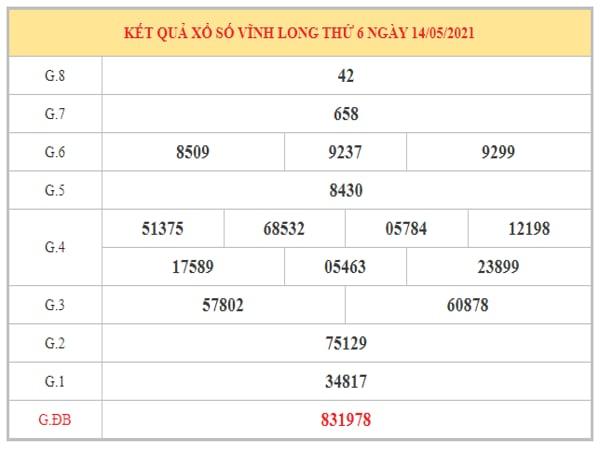 Phân tích KQXSVL ngày 21/5/2021 dựa trên kết quả kì trước