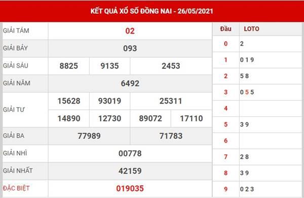 Dự đoán kết quả SX Đồng Nai thứ 4 ngày 2/6/2021