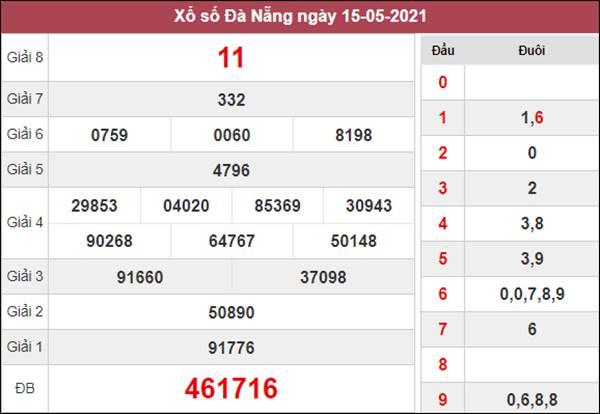 Nhận định KQXS Đà Nẵng
