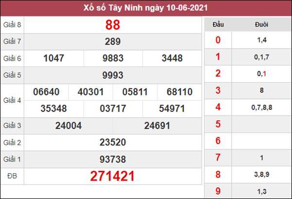 Soi cầu XSTN 17/6/2021 chốt lô VIP Tây Ninh hôm nay