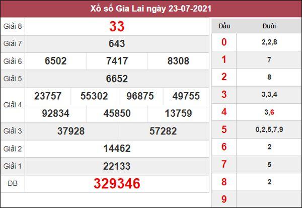 Nhận định KQXS Gia Lai 30/7/2021 thứ 6 cùng cao thủ