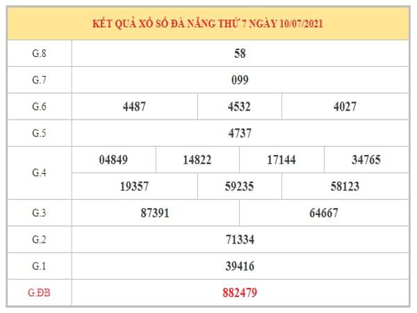 Dự đoán XSDNG ngày 14/7/2021 dựa trên kết quả kì trước