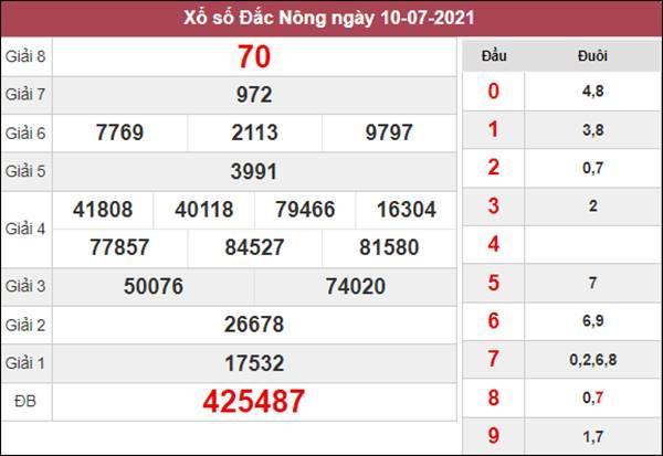 Phân tích XSDNO 17/7/2021 chốt số đẹp giờ vàng Đắc Nông