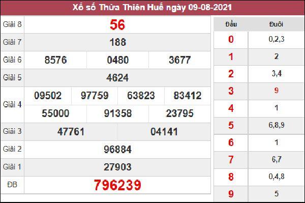 Nhận định KQXS Thừa Thiên Huế 16/8/2021 chốt XSTTH thứ 2