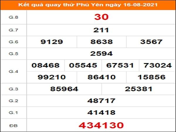 Quay thử xổ số Phú Yên ngày 16/8/2021 lấy hên