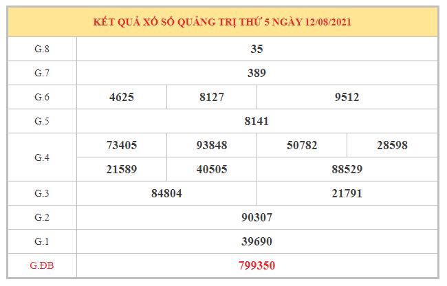 Nhận định KQXSQT ngày 19/8/2021 dựa trên kết quả kì trước