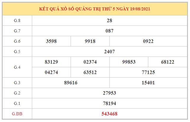 Nhận định KQXSQT ngày 26/8/2021 dựa trên kết quả kì trước