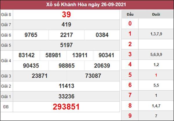 Phân tích SXKH 29/9/2021 thứ 4 chốt cặp lô kép ngon