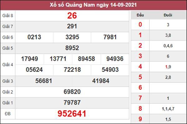 Nhận định KQXSQNM 21/9/2021 thứ 3 cùng cao thủ